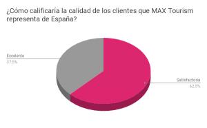 Foto gráfico castellano